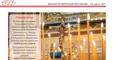 Православные традиции погребения и их профанация ритуальными агентствами
